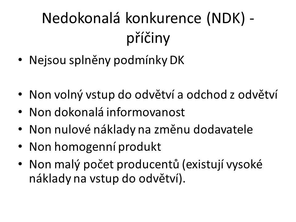 Nedokonalá konkurence (NDK) - příčiny Nejsou splněny podmínky DK Non volný vstup do odvětví a odchod z odvětví Non dokonalá informovanost Non nulové náklady na změnu dodavatele Non homogenní produkt Non malý počet producentů (existují vysoké náklady na vstup do odvětví).