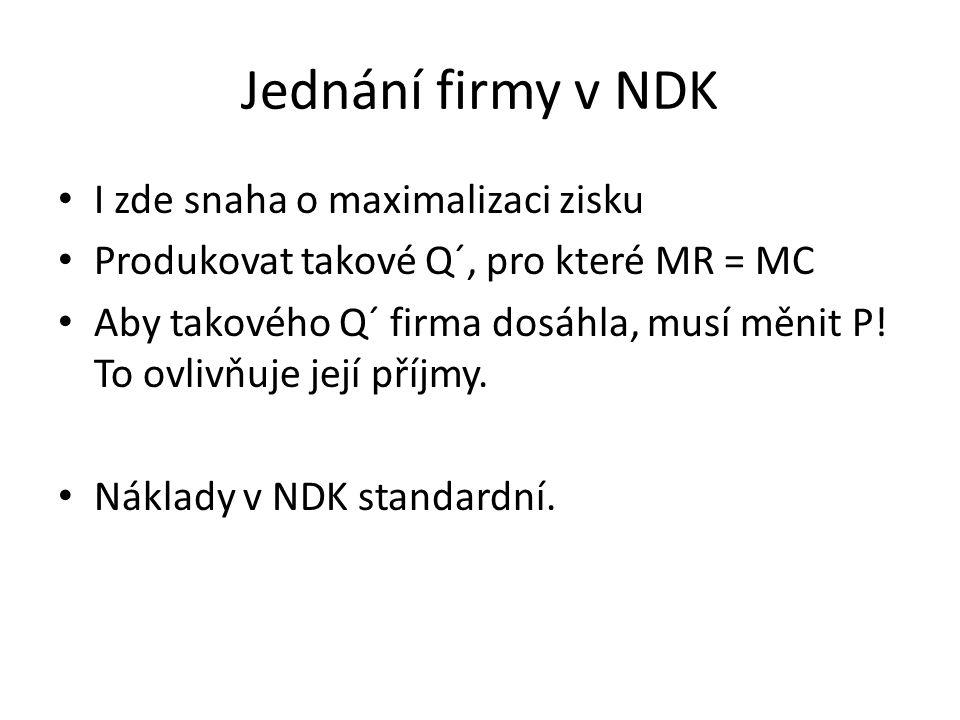 Jednání firmy v NDK I zde snaha o maximalizaci zisku Produkovat takové Q´, pro které MR = MC Aby takového Q´ firma dosáhla, musí měnit P.