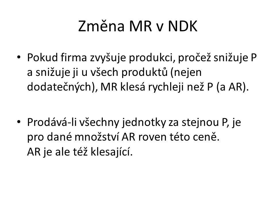 Ekonomický zisk v NDK Může být kladný, nula, záporný.