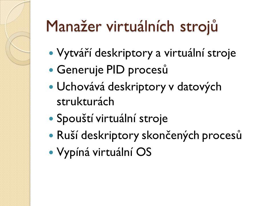 Manažer virtuálních strojů Vytváří deskriptory a virtuální stroje Generuje PID procesů Uchovává deskriptory v datových strukturách Spouští virtuální stroje Ruší deskriptory skončených procesů Vypíná virtuální OS
