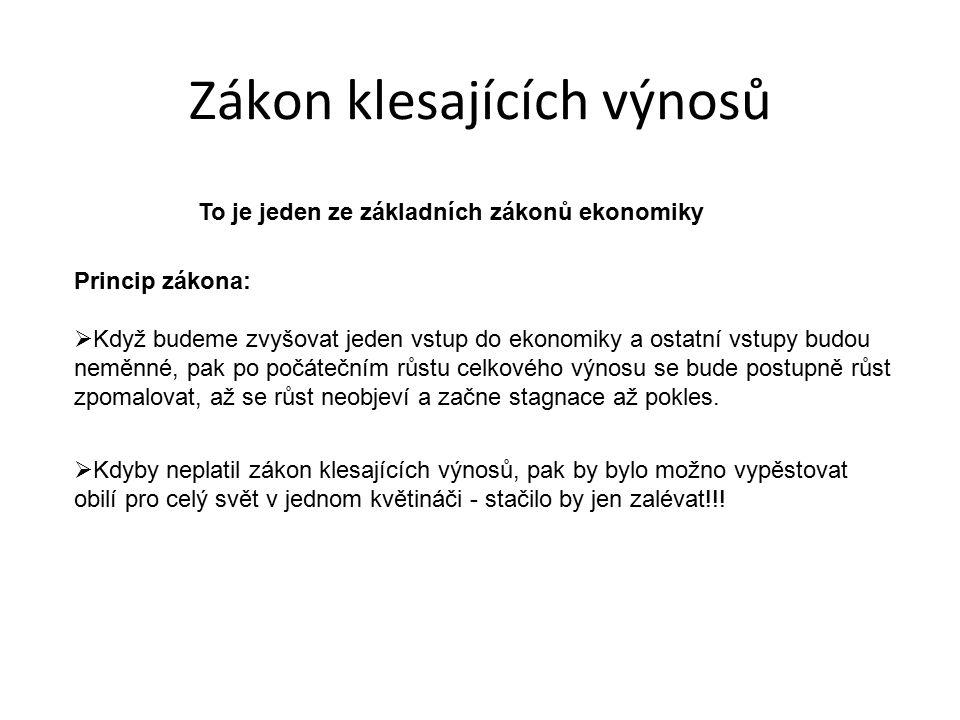 Zákon klesajících výnosů Princip zákona:  Když budeme zvyšovat jeden vstup do ekonomiky a ostatní vstupy budou neměnné, pak po počátečním růstu celko