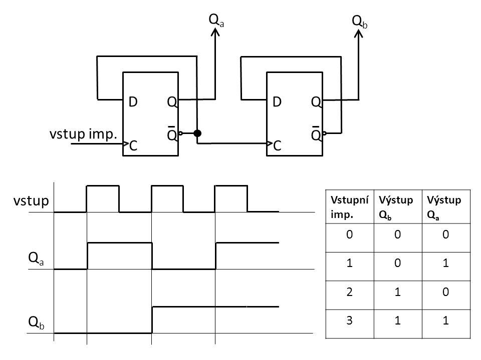 Zapojíme li hodinový vstup na přímý výstup předcházejícího obvodu dostaneme 2bitový čítač vzad složený z D obvodů.