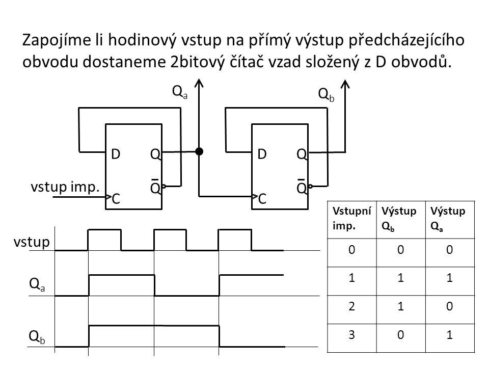 Zapojíme li hodinový vstup na přímý výstup předcházejícího obvodu dostaneme 2bitový čítač vzad složený z D obvodů. D C Q Q D C Q Q QaQa QbQb vstup imp