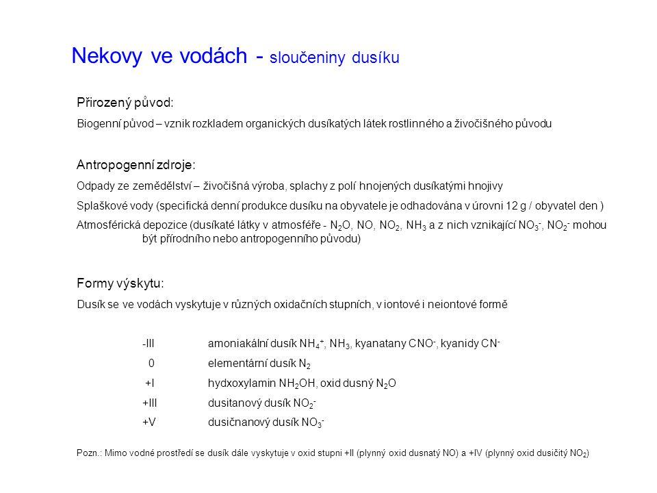 Nekovy ve vodách - sloučeniny dusíku celkový dusík (N celk ) anorganicky vázaný (N anorg )organicky vázaný (N org ) amoniakální (N NH4+,NH3 ) dusitanový (N NO2- ) dusičnanový (N NO3- ) celkový oxidovaný dusík N celk = N anorg + N org N anorg = N NH4+NH3 + N NO2 + N NO3 Vedle uvedených hlavních anorganických forem se dusík může vyskytovat ve formě kyanidů, kyanatanů, kyanokomplexů např.