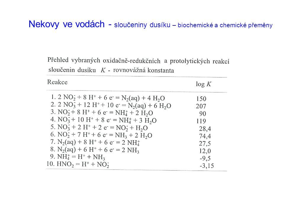 Nitrifikace probíhá ve dvou stupních: 2 NH 3 + 3 O 2 = 2 NO 2 - + 2 H + + 2H 2 O 2 NO 2 - + O 2 = 2 NO 3 - Sumárně pak v závislosti na pH (tj.