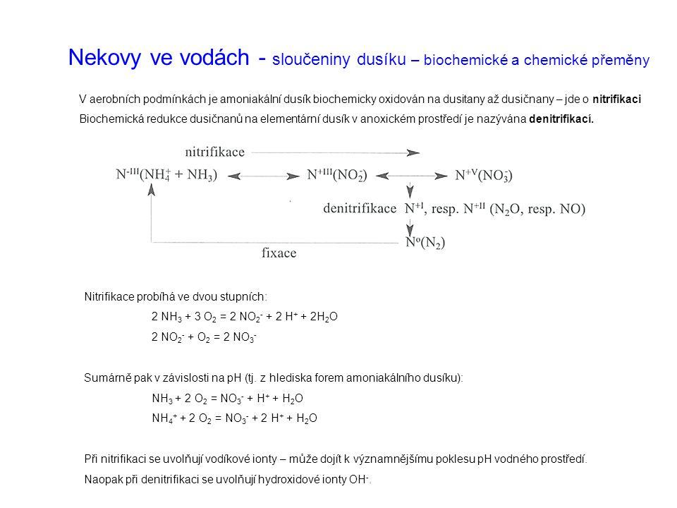 Nitrifikace probíhá ve dvou stupních: 2 NH 3 + 3 O 2 = 2 NO 2 - + 2 H + + 2H 2 O 2 NO 2 - + O 2 = 2 NO 3 - Sumárně pak v závislosti na pH (tj. z hledi
