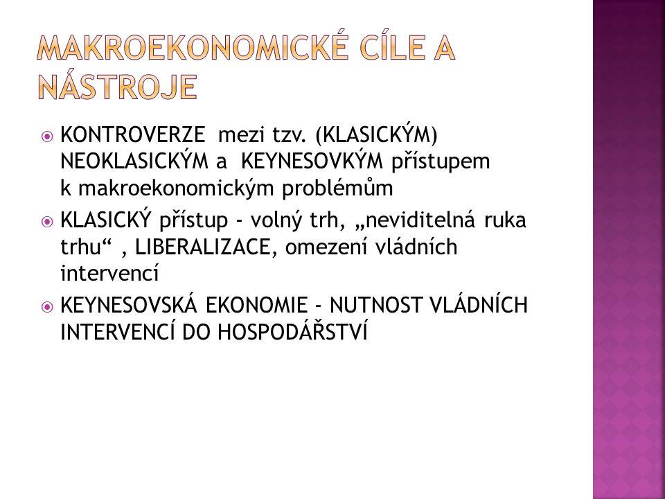 """ KONTROVERZE mezi tzv. (KLASICKÝM) NEOKLASICKÝM a KEYNESOVKÝM přístupem k makroekonomickým problémům  KLASICKÝ přístup - volný trh, """"neviditelná ruk"""