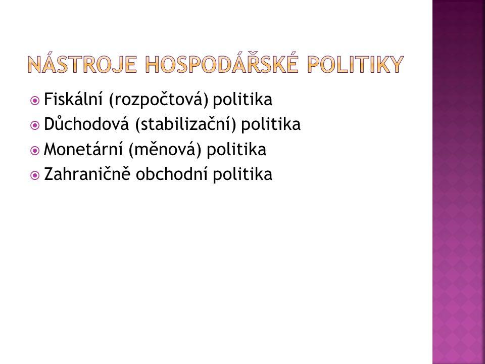 Fiskální (rozpočtová) politika  Důchodová (stabilizační) politika  Monetární (měnová) politika  Zahraničně obchodní politika