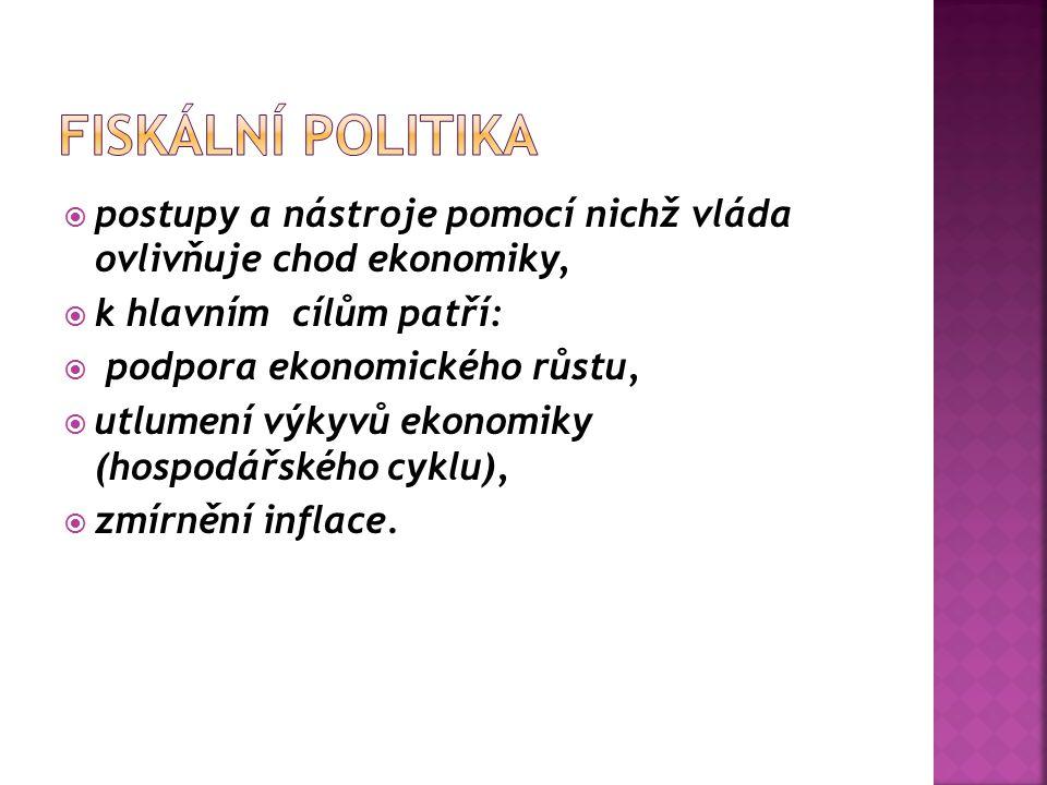  postupy a nástroje pomocí nichž vláda ovlivňuje chod ekonomiky,  k hlavním cílům patří:  podpora ekonomického růstu,  utlumení výkyvů ekonomiky (