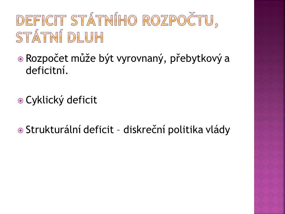  Rozpočet může být vyrovnaný, přebytkový a deficitní.  Cyklický deficit  Strukturální deficit – diskreční politika vlády