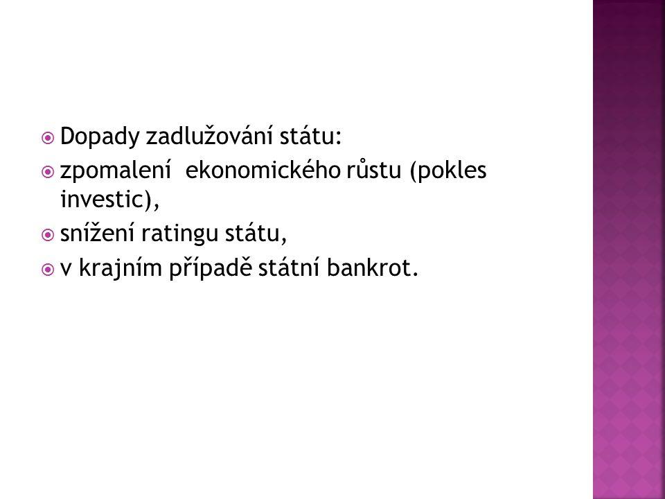  Dopady zadlužování státu:  zpomalení ekonomického růstu (pokles investic),  snížení ratingu státu,  v krajním případě státní bankrot.