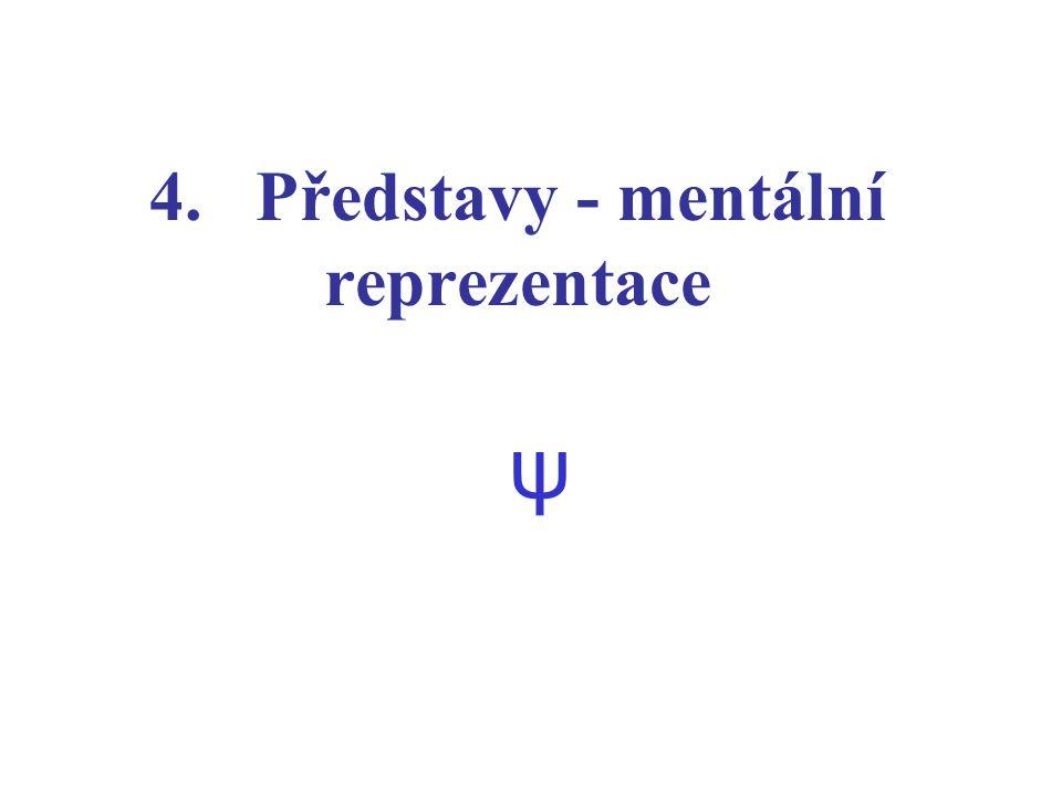 Představy – mentální reprezentace ve vědomí člověka vystupují spontánně nebo úmyslně mentální reprezentace věcí a dějů, které v okamžiku reprezentace nejsou vnímány smyslovými orgány