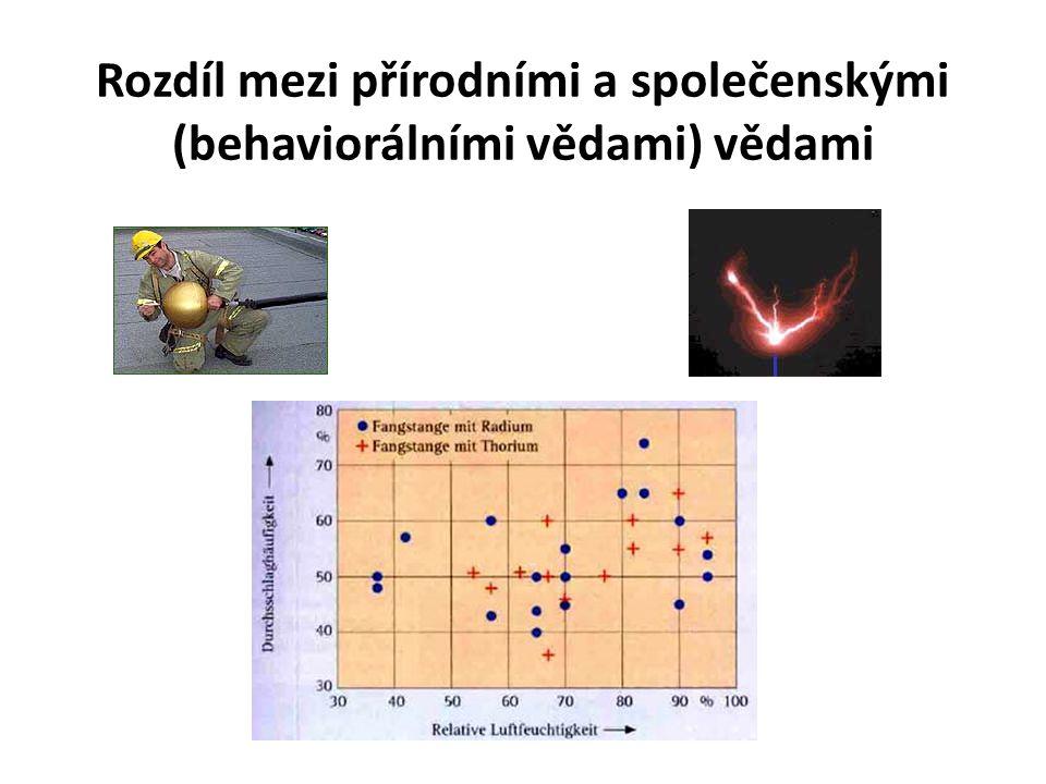 Rozdíl mezi přírodními a společenskými (behaviorálními vědami) vědami