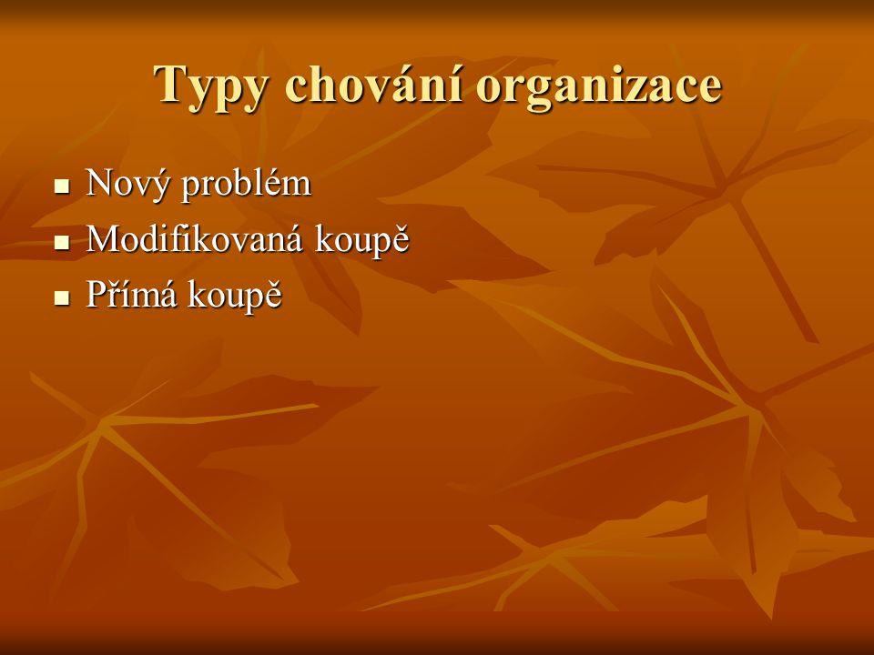 Typy chování organizace Nový problém Nový problém Modifikovaná koupě Modifikovaná koupě Přímá koupě Přímá koupě