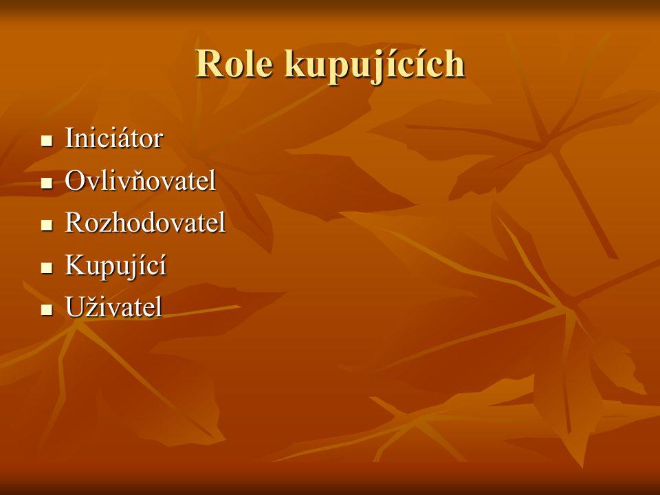 Role kupujících Iniciátor Iniciátor Ovlivňovatel Ovlivňovatel Rozhodovatel Rozhodovatel Kupující Kupující Uživatel Uživatel