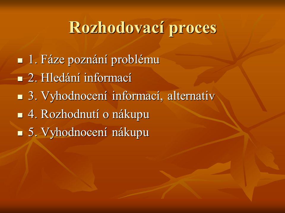 Rozhodovací proces 1. Fáze poznání problému 1. Fáze poznání problému 2. Hledání informací 2. Hledání informací 3. Vyhodnocení informací, alternativ 3.
