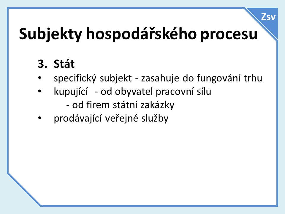Subjekty hospodářského procesu Zsv 3.Stát specifický subjekt - zasahuje do fungování trhu kupující - od obyvatel pracovní sílu - od firem státní zakázky prodávající veřejné služby