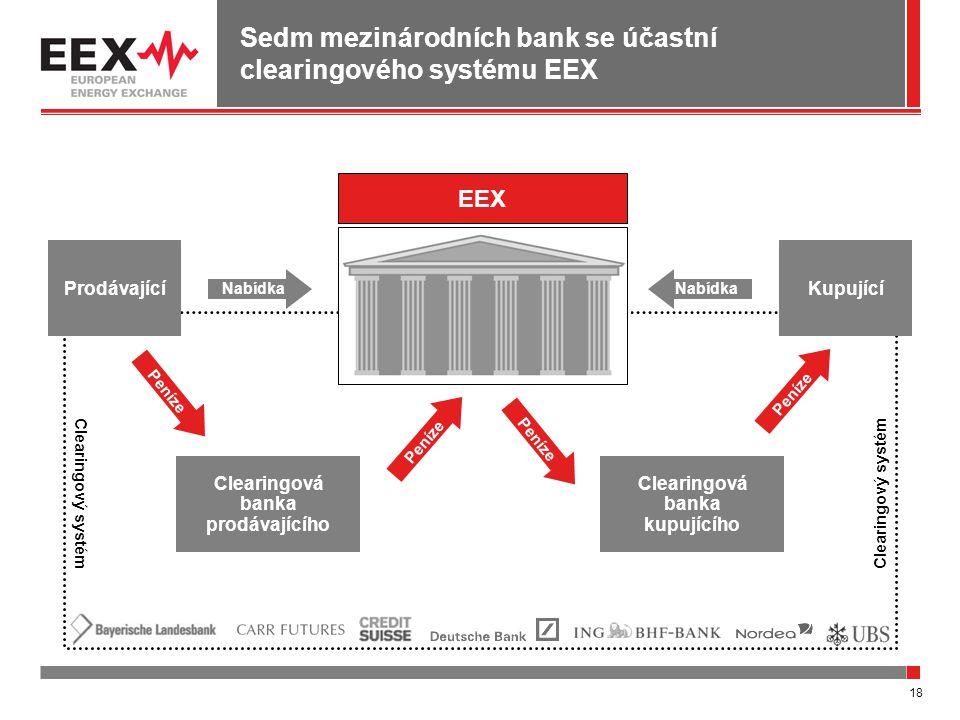 18 Sedm mezinárodních bank se účastní clearingového systému EEX EEX Nabídka Peníze Clearingová banka prodávajícího Clearingová banka kupujícího Clearingový systém KupujícíProdávající
