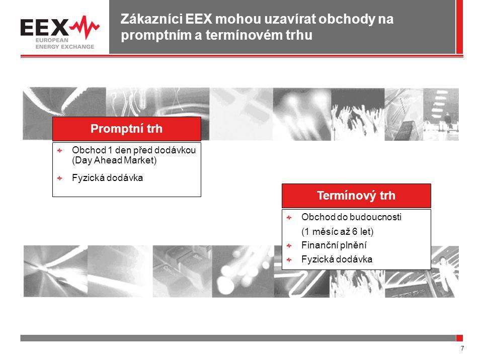 7 Zákazníci EEX mohou uzavírat obchody na promptním a termínovém trhu Promptní trh Obchod 1 den před dodávkou (Day Ahead Market) Fyzická dodávka Termínový trh Obchod do budoucnosti (1 měsíc až 6 let) Finanční plnění Fyzická dodávka
