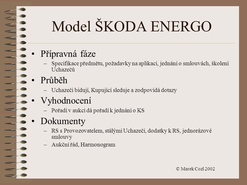 © Marek Cozl 2002 E-Aukce ve ŠKODA ENERGO 1.e-Aukce: dodávky plechů pro GE 2.