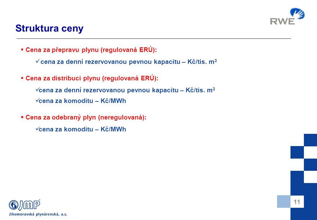 11 Struktura ceny  Cena za přepravu plynu (regulovaná ERÚ): cena za denní rezervovanou pevnou kapacitu – Kč/tis.