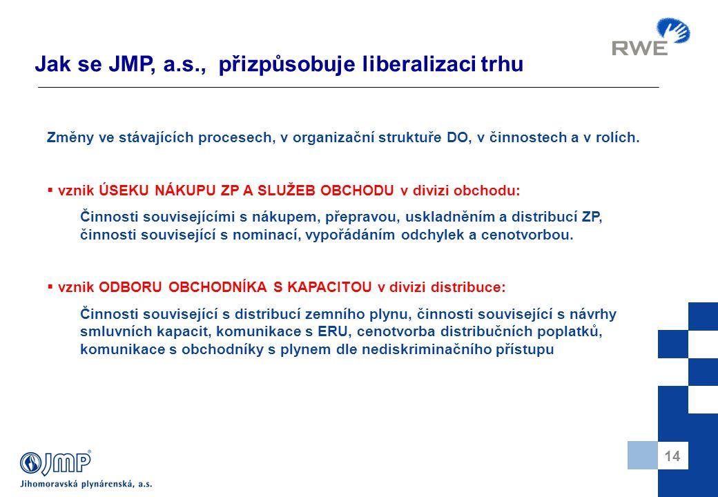 14 Jak se JMP, a.s., přizpůsobuje liberalizaci trhu Změny ve stávajících procesech, v organizační struktuře DO, v činnostech a v rolích.