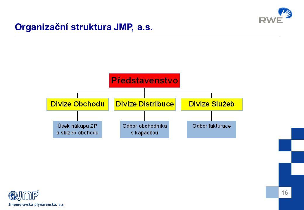 16 Organizační struktura JMP, a.s.