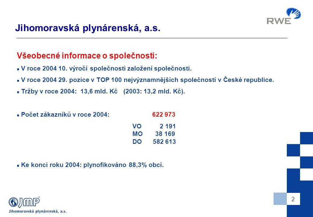 2 Jihomoravská plynárenská, a.s. Všeobecné informace o společnosti: V roce 2004 10.