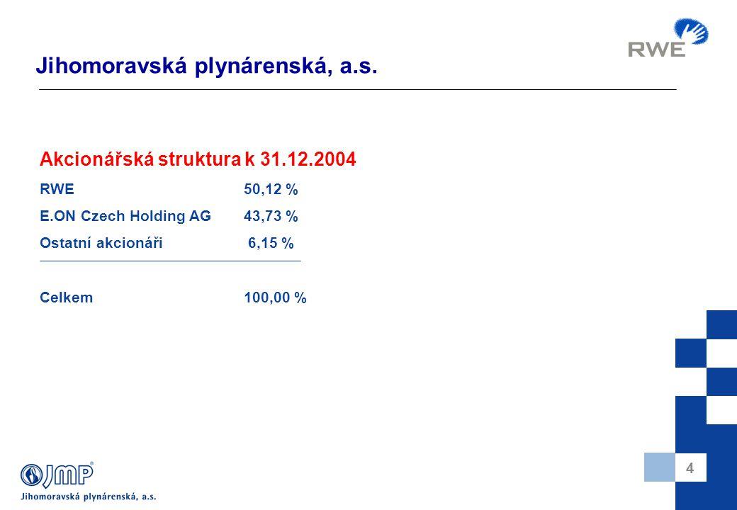 5 Jihomoravská plynárenská, a.s. - prodej ZP
