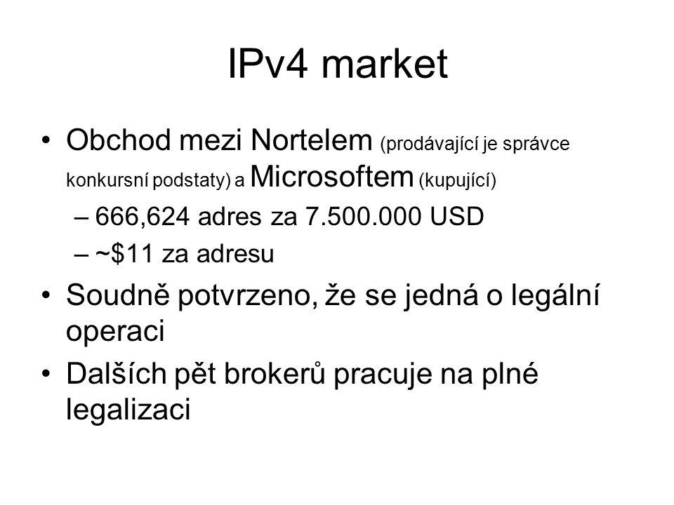 IPv4 market Obchod mezi Nortelem (prodávající je správce konkursní podstaty) a Microsoftem (kupující) –666,624 adres za 7.500.000 USD –~$11 za adresu Soudně potvrzeno, že se jedná o legální operaci Dalších pět brokerů pracuje na plné legalizaci