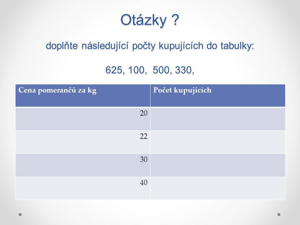 Zdroje: Galerie Klipart Sojka, Pudlák.Ekonomie pro střední školy.
