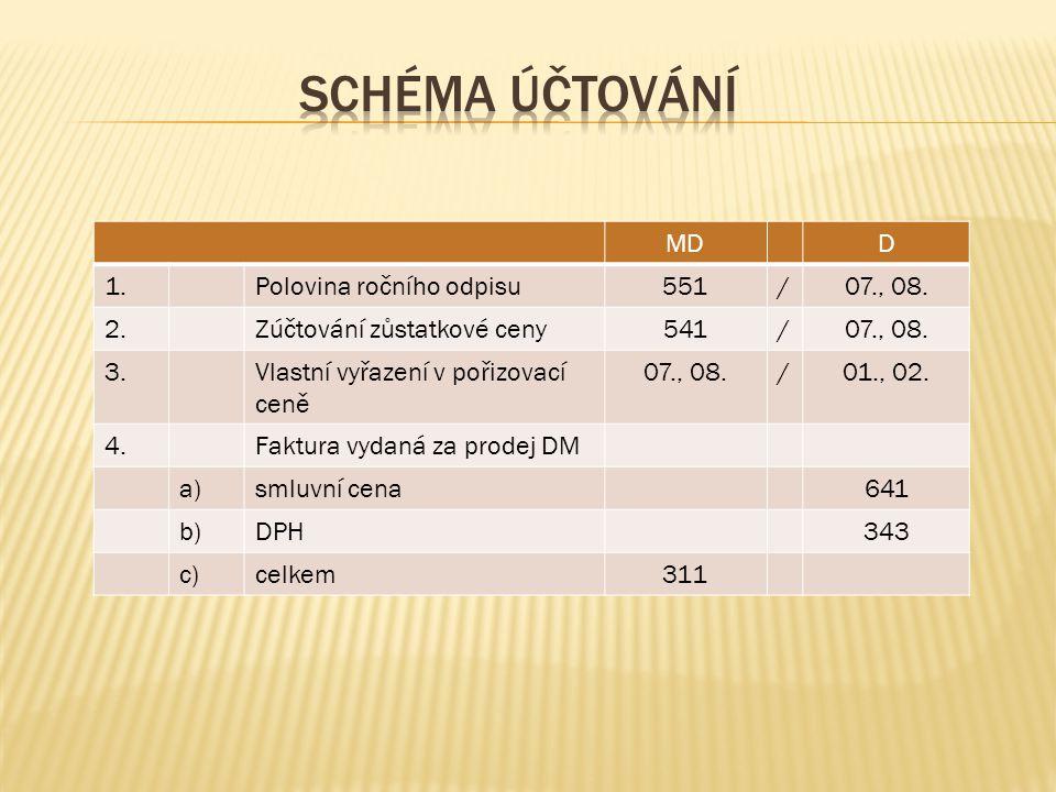 MDD 1.Polovina ročního odpisu551/07., 08. 2.Zúčtování zůstatkové ceny541/07., 08.