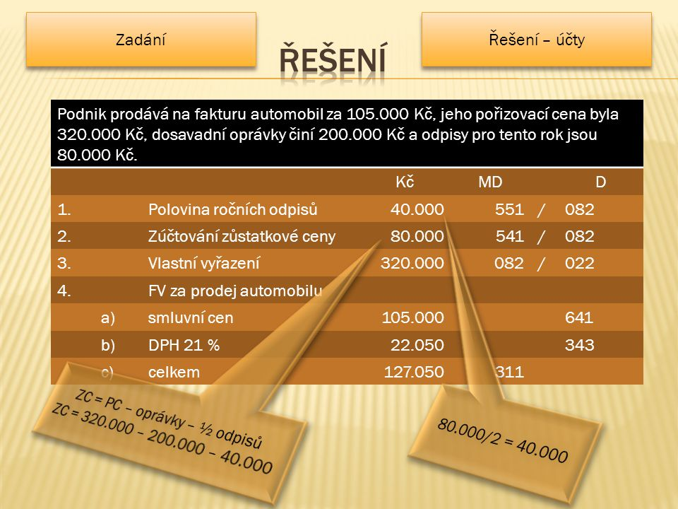3)320.000 MD 082 – Oprávky k samost.mov.
