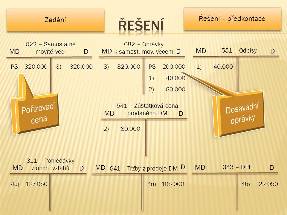 3)320.000 MD 082 – Oprávky k samost. mov.