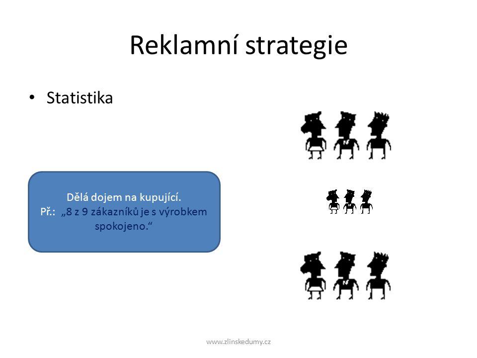 Reklamní strategie Statistika www.zlinskedumy.cz Dělá dojem na kupující.