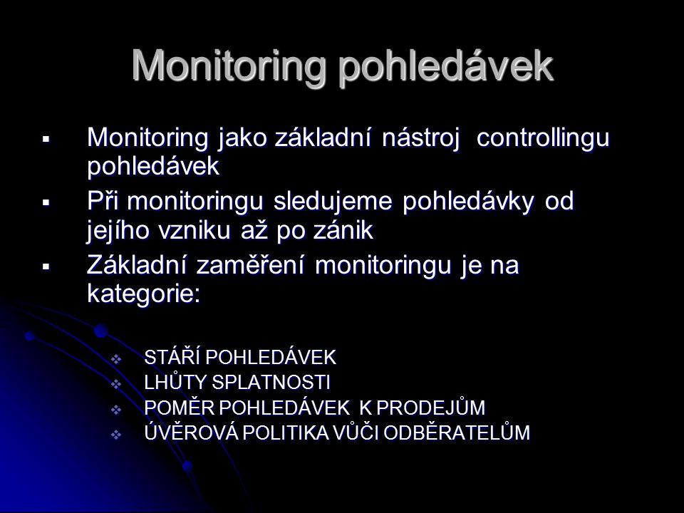 Monitoring pohledávek  Monitoring jako základní nástroj controllingu pohledávek  Při monitoringu sledujeme pohledávky od jejího vzniku až po zánik 