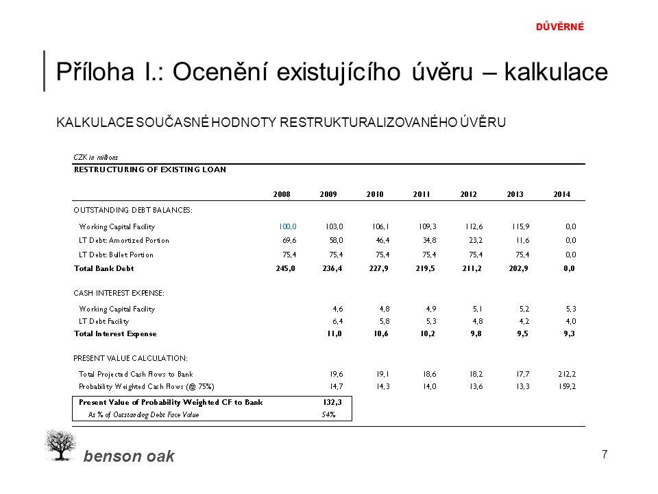 DŮVĚRNÉ benson oak Příloha I.: Ocenění existujícího úvěru – kalkulace 7 KALKULACE SOUČASNÉ HODNOTY RESTRUKTURALIZOVANÉHO ÚVĚRU