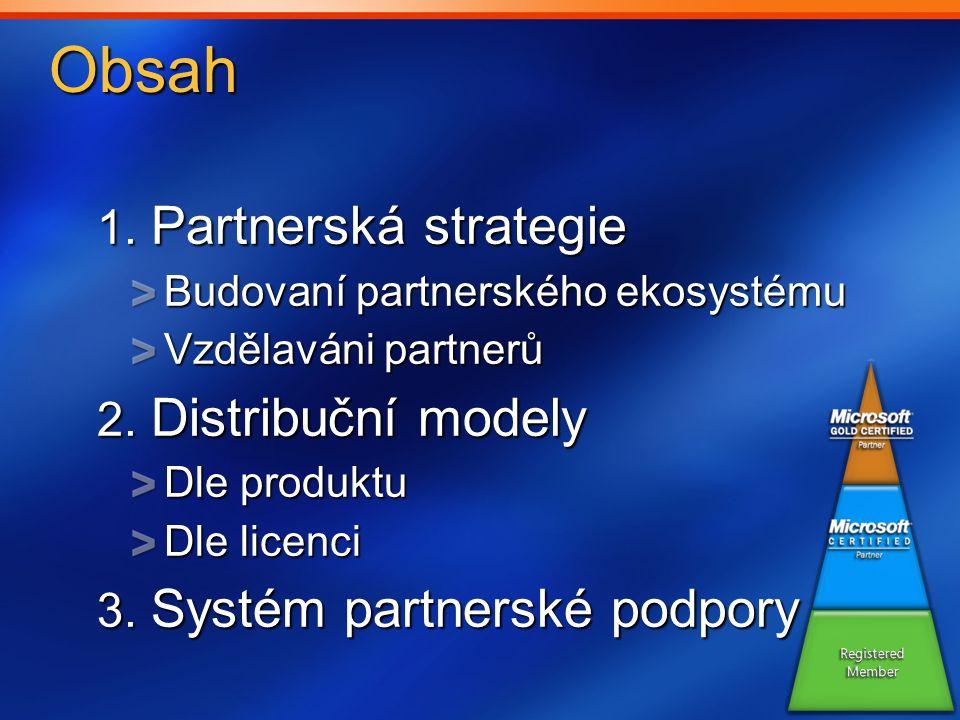Obsah 1. Partnerská strategie Budovaní partnerského ekosystému Vzdělaváni partnerů 2.