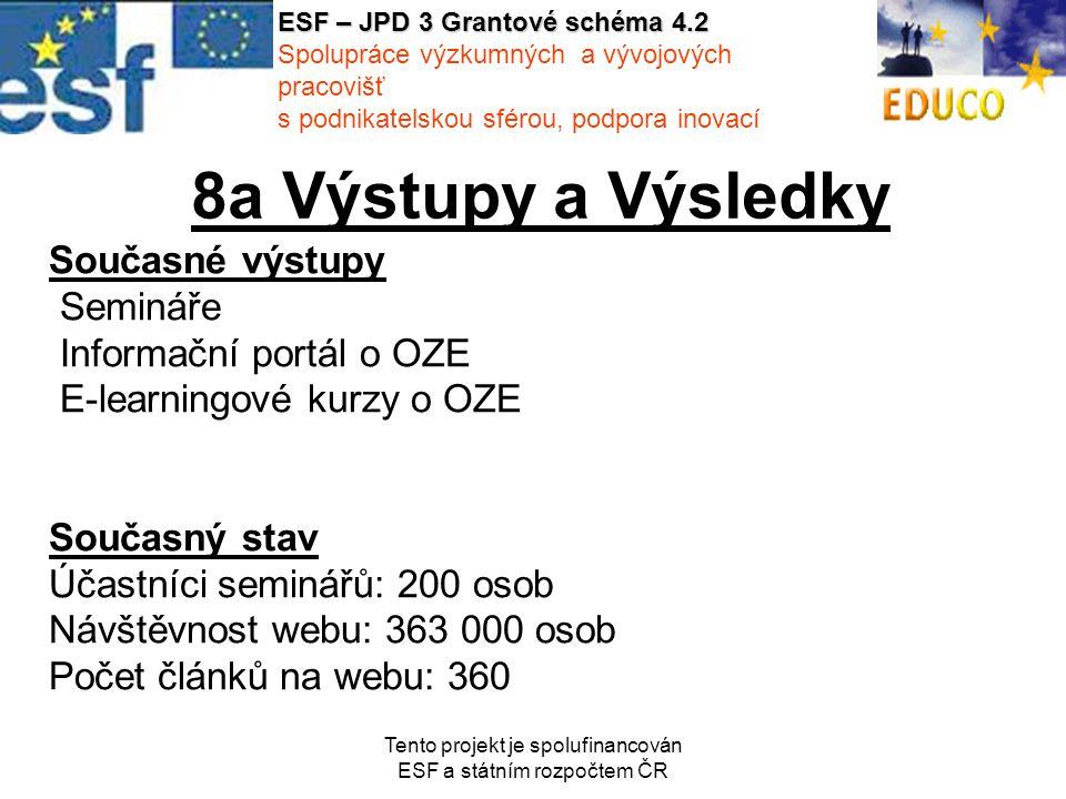 Tento projekt je spolufinancován ESF a státním rozpočtem ČR 8a Výstupy a Výsledky Současné výstupy Semináře Informační portál o OZE E-learningové kurzy o OZE Současný stav Účastníci seminářů: 200 osob Návštěvnost webu: 363 000 osob Počet článků na webu: 360 ESF – JPD 3 Grantové schéma 4.2 Spolupráce výzkumných a vývojových pracovišť s podnikatelskou sférou, podpora inovací