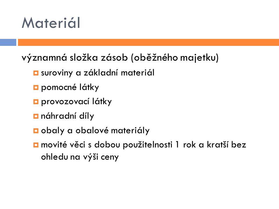 Materiál významná složka zásob (oběžného majetku)  suroviny a základní materiál  pomocné látky  provozovací látky  náhradní díly  obaly a obalové