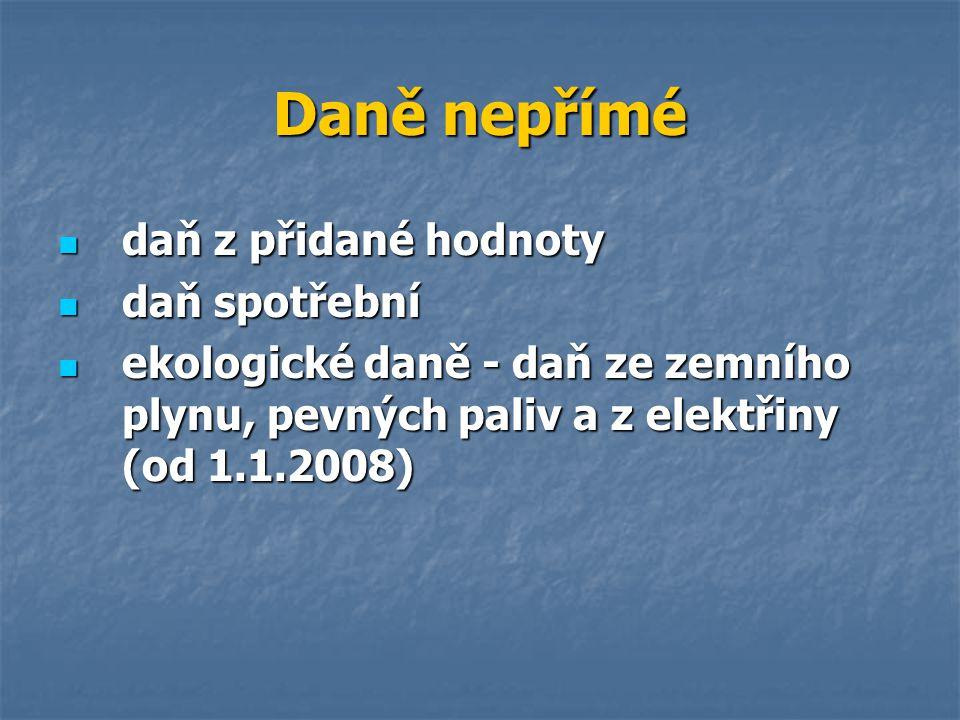Švarcová, J., Ekonomie stručný přehled, CEED, 2008 Švarcová, J., Ekonomie stručný přehled, CEED, 2008 http://www.ceed.cz http://www.ceed.cz http://www.mfcr.cz/cps/rde/xchg/mfcr/xsl/stat_r ozp.html http://www.mfcr.cz/cps/rde/xchg/mfcr/xsl/stat_r ozp.html http://www.mfcr.cz/cps/rde/xchg/mfcr/xsl/stat_r ozp.html http://www.mfcr.cz/cps/rde/xchg/mfcr/xsl/stat_r ozp.html http://1.bp.blogspot.com/_df9oNkR6w4Y/Sba0y K3YZ6I/AAAAAAAAAMI/8W3rDAHzRdU/s400/tax es.gif http://1.bp.blogspot.com/_df9oNkR6w4Y/Sba0y K3YZ6I/AAAAAAAAAMI/8W3rDAHzRdU/s400/tax es.gif http://mm.denik.cz/1/10/penize_ilustracka_deni k_clanek_solo.jpg http://mm.denik.cz/1/10/penize_ilustracka_deni k_clanek_solo.jpg Zdroje: