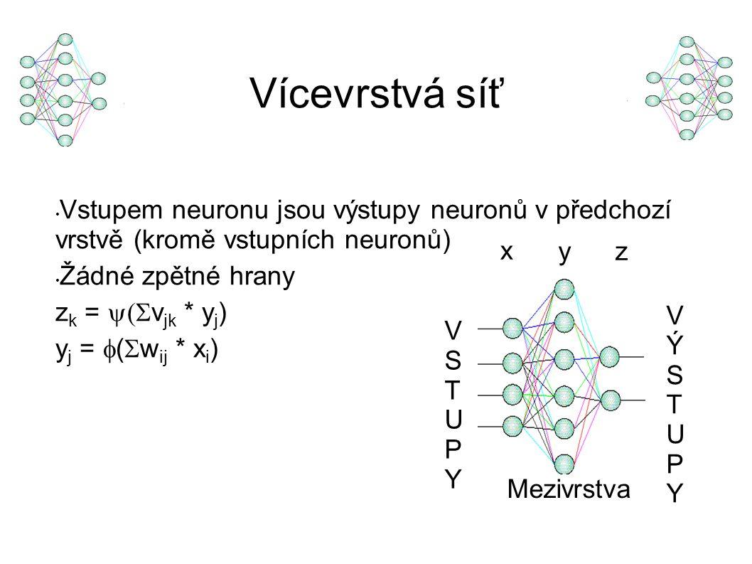 Vstupem neuronu jsou výstupy neuronů v předchozí vrstvě (kromě vstupních neuronů) Žádné zpětné hrany z k =  v jk * y j ) y j =  (  w ij * x i ) Vícevrstvá síť VSTUPYVSTUPY VÝSTUPYVÝSTUPY Mezivrstva x yz