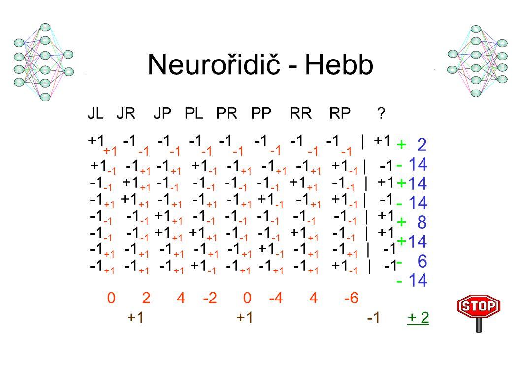 Neurořidič - Hebb JL JR JP PL PR PP RR RP ? +1 -1 -1 -1 -1 -1 -1 -1 | +1 +1 +1 -1 -1 +1 -1 +1 +1 -1 -1 +1 -1 +1 -1 +1 +1 -1 | -1 -1 -1 +1 +1 -1 -1 -1