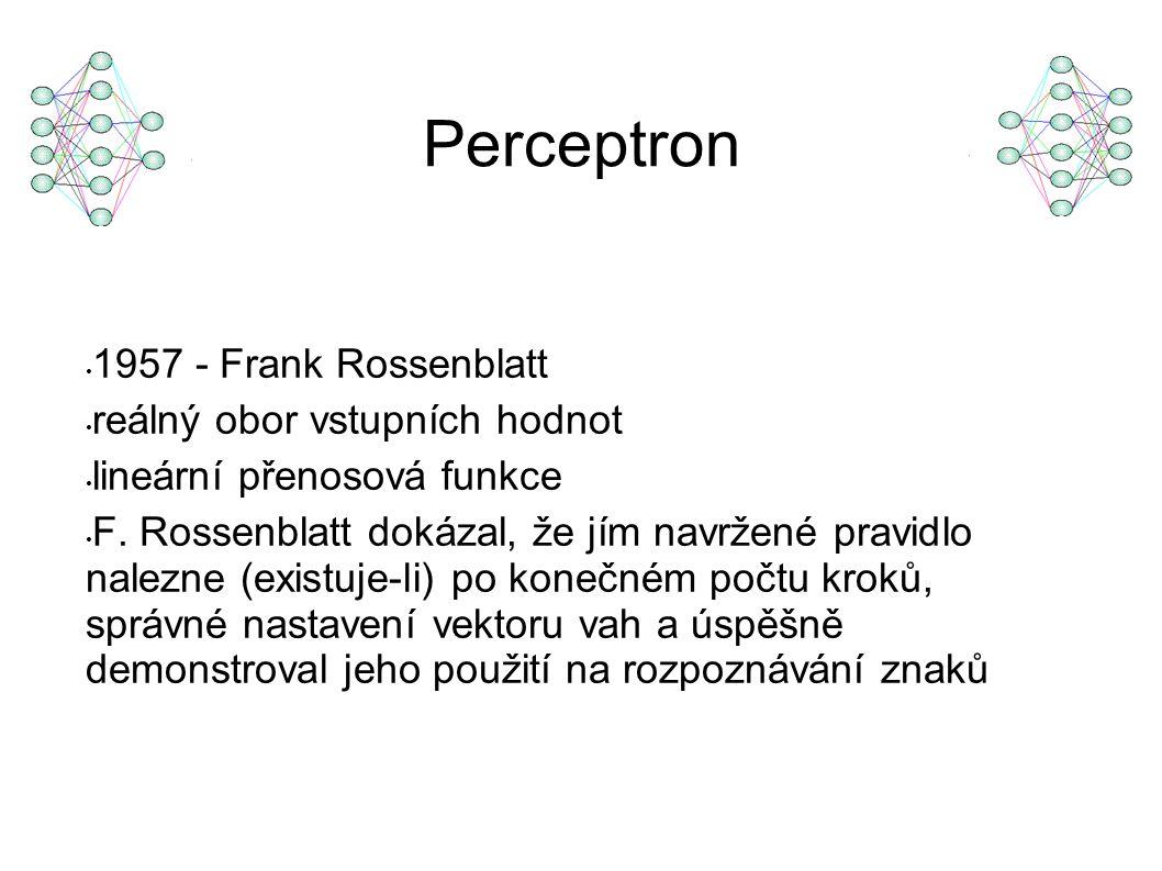 Perceptron 1957 - Frank Rossenblatt reálný obor vstupních hodnot lineární přenosová funkce F.