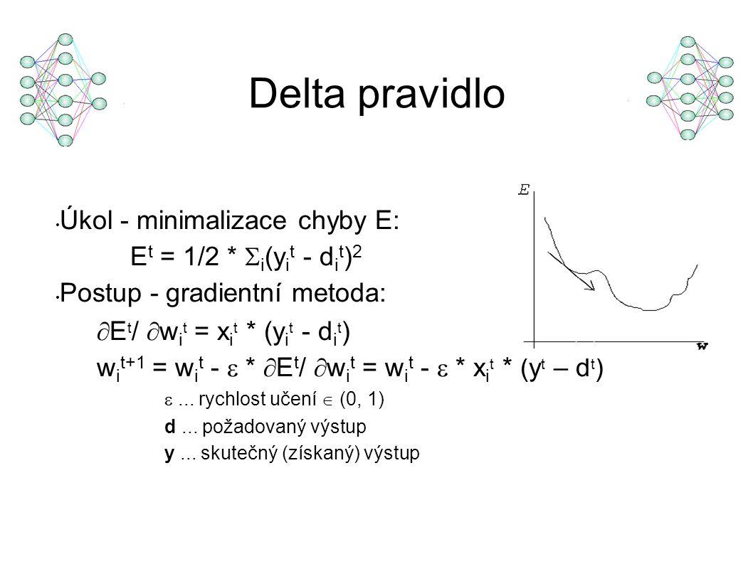 Delta pravidlo Úkol - minimalizace chyby E: E t = 1/2 *  i (y i t - d i t ) 2 Postup - gradientní metoda:  E t /  w i t = x i t * (y i t - d i t ) w i t+1 = w i t -  *  E t /  w i t = w i t -  * x i t * (y t – d t ) ...