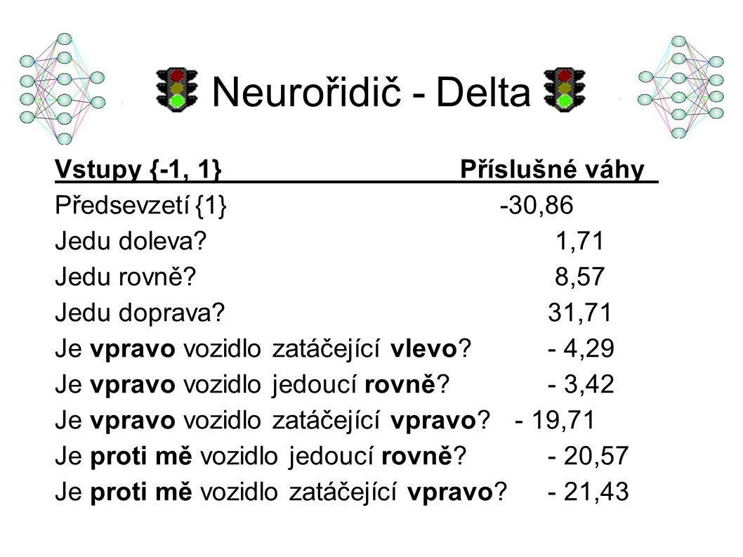Neurořidič - Delta Vstupy {-1, 1}Příslušné váhy Předsevzetí{1} -30,86 Jedu doleva.