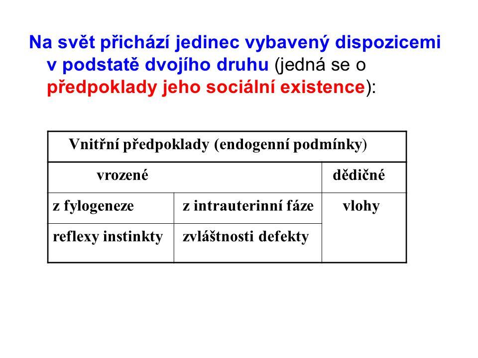 Na svět přichází jedinec vybavený dispozicemi v podstatě dvojího druhu (jedná se o předpoklady jeho sociální existence): Vnitřní předpoklady (endogenní podmínky) vrozené dědičné z fylogeneze z intrauterinní fáze vlohy reflexy instinkty zvláštnosti defekty