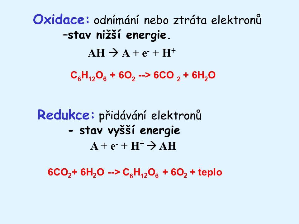 Oxidace: odnímání nebo ztráta elektronů –stav nižší energie. Redukce: přidávání elektronů - stav vyšší energie AH  A + e - + H + A + e - + H +  AH C