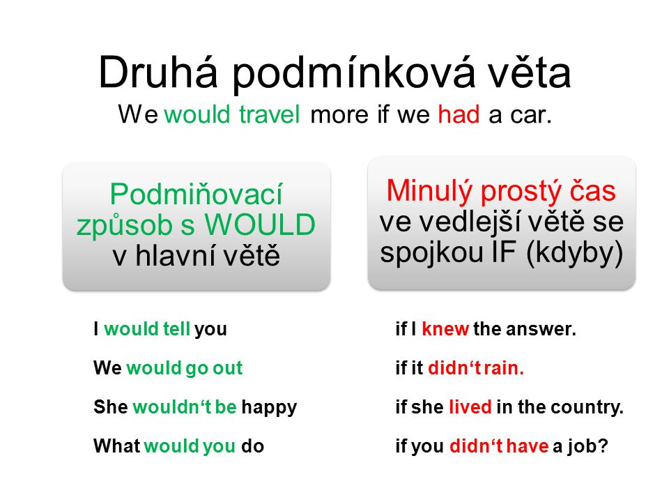 Druhá podmínková věta We would travel more if we had a car.