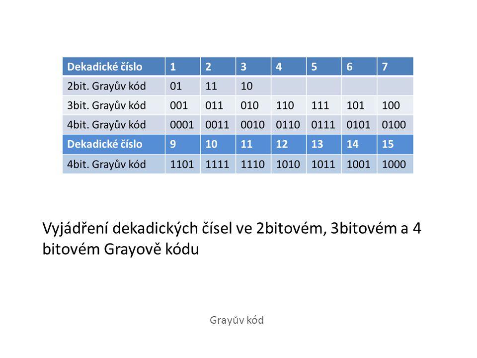 Vyjádření dekadických čísel ve 2bitovém, 3bitovém a 4 bitovém Grayově kódu Grayův kód